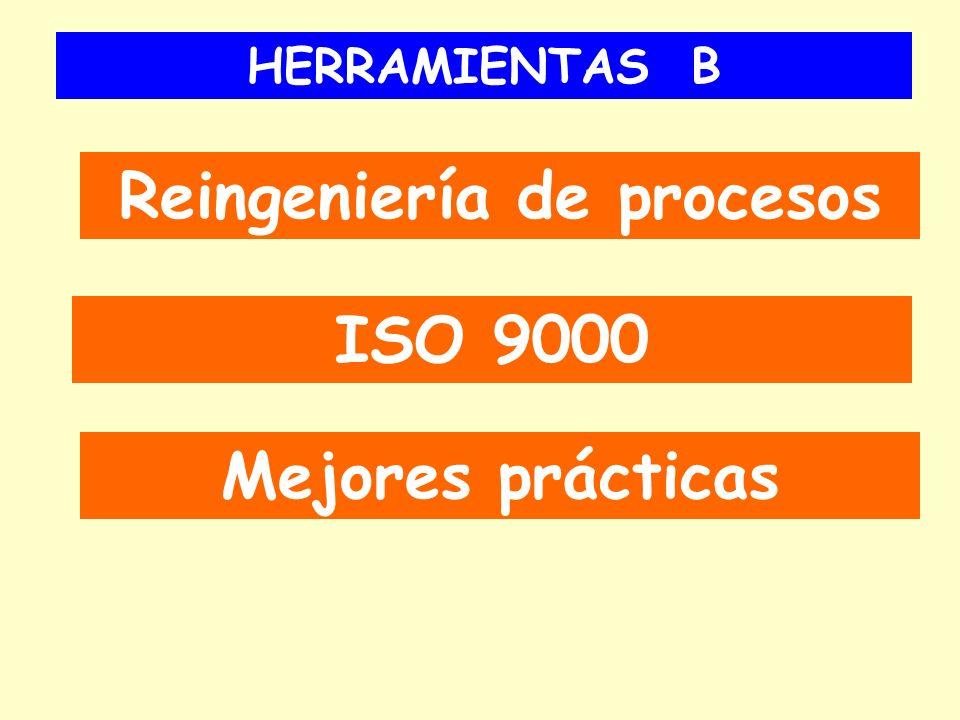HERRAMIENTAS B Reingeniería de procesos ISO 9000 Mejores prácticas