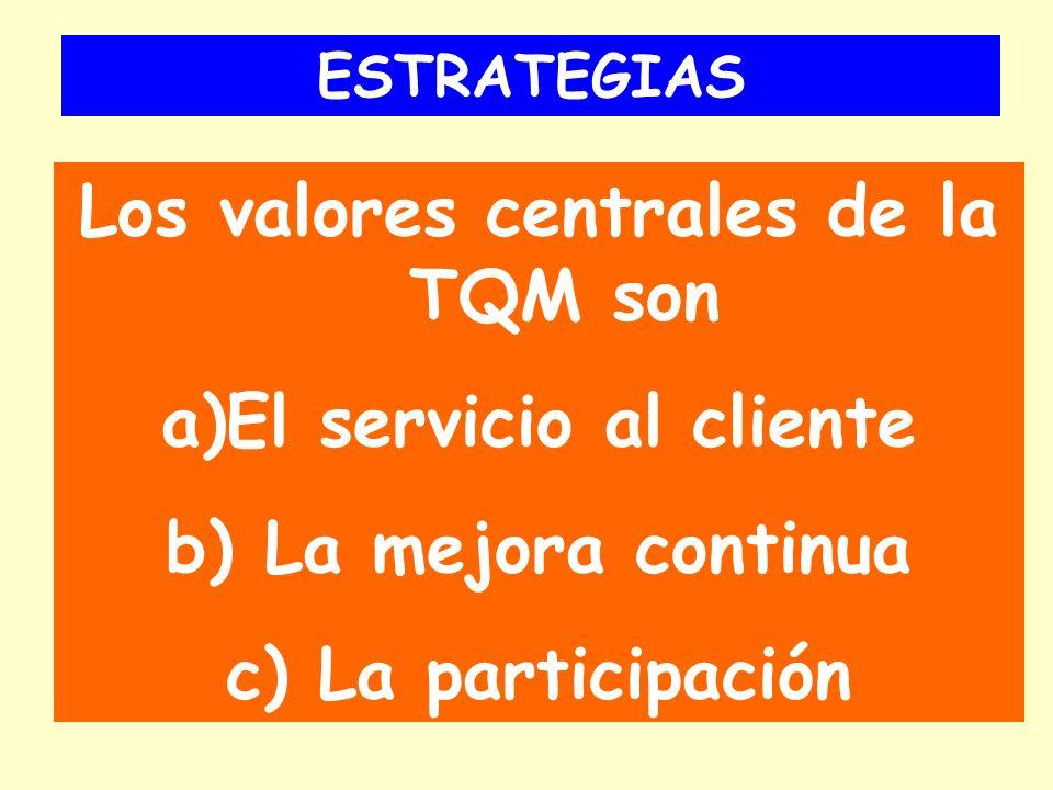 ESTRATEGIAS Los valores centrales de la TQM son a)El servicio al cliente b) La mejora continua c) La participación