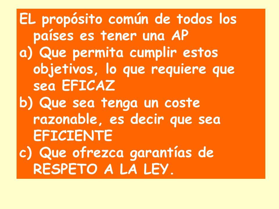 EL propósito común de todos los países es tener una AP a) Que permita cumplir estos objetivos, lo que requiere que sea EFICAZ b) Que sea tenga un cost