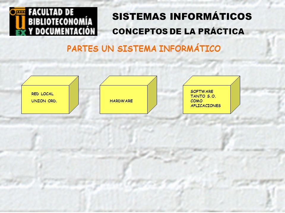 SISTEMAS INFORMÁTICOS CONCEPTOS DE LA PRÁCTICA PARTES UN SISTEMA INFORMÁTICO RED LOCAL UNION ORD. HARDWARE SOFTWARE TANTO S.O. COMO APLICACIONES