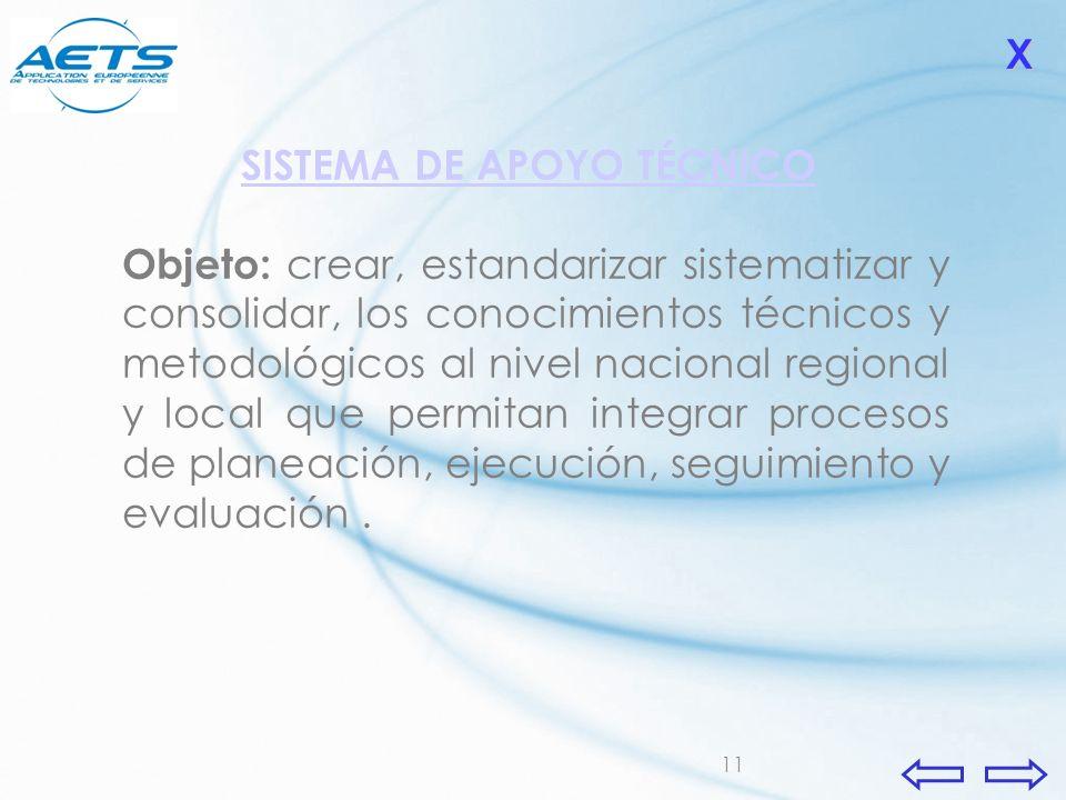 11 SISTEMA DE APOYO TÉCNICO Objeto: crear, estandarizar sistematizar y consolidar, los conocimientos técnicos y metodológicos al nivel nacional region