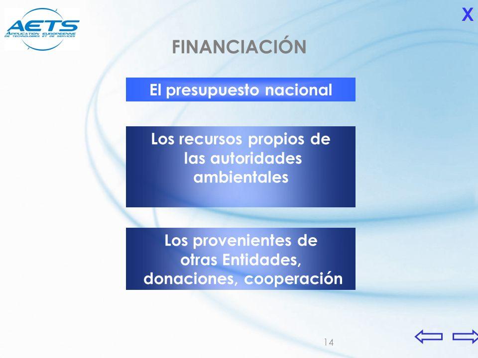 14 FINANCIACIÓN XXXX Los provenientes de otras Entidades, donaciones, cooperación Los recursos propios de las autoridades ambientales El presupuesto n