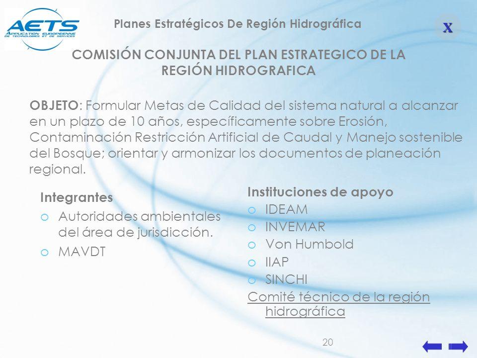 20 Planes Estratégicos De Región Hidrográfica COMISIÓN CONJUNTA DEL PLAN ESTRATEGICO DE LA REGIÓN HIDROGRAFICA Integrantes oAutoridades ambientales de