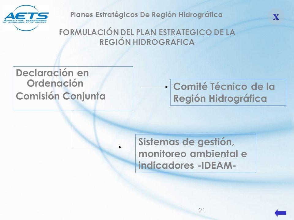 21 FORMULACIÓN DEL PLAN ESTRATEGICO DE LA REGIÓN HIDROGRAFICA Declaración en Ordenación Comisión Conjunta Comité Técnico de la Región Hidrográfica Sis