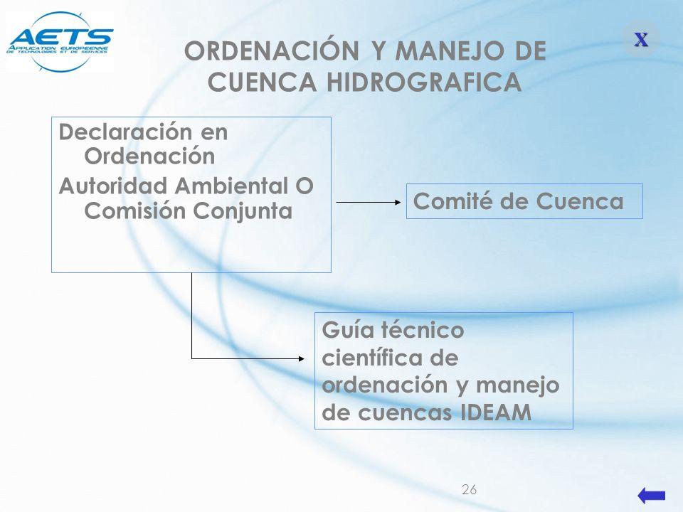 26 ORDENACIÓN Y MANEJO DE CUENCA HIDROGRAFICA Declaración en Ordenación Autoridad Ambiental O Comisión Conjunta Comité de Cuenca Guía técnico científi