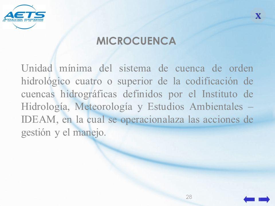 28 MICROCUENCA XXXX Unidad mínima del sistema de cuenca de orden hidrológico cuatro o superior de la codificación de cuencas hidrográficas definidos p