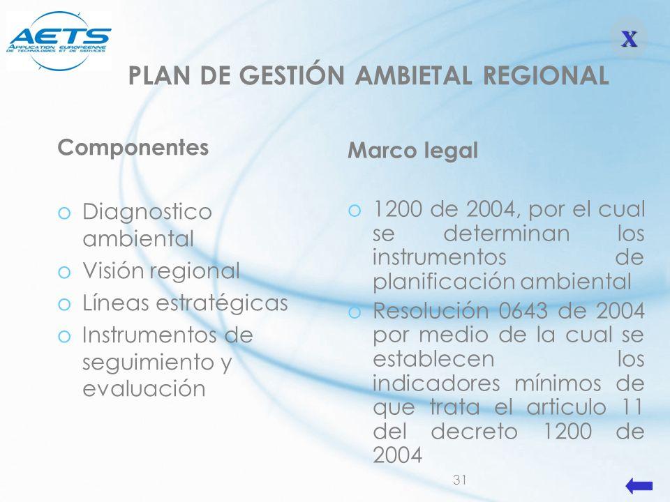 31 Componentes oDiagnostico ambiental oVisión regional oLíneas estratégicas oInstrumentos de seguimiento y evaluación Marco legal o1200 de 2004, por e