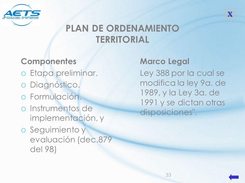 33 Componentes oEtapa preliminar. oDiagnóstico. oFormulación. oInstrumentos de implementación, y oSeguimiento y evaluación (dec.879 del 98) Marco Lega