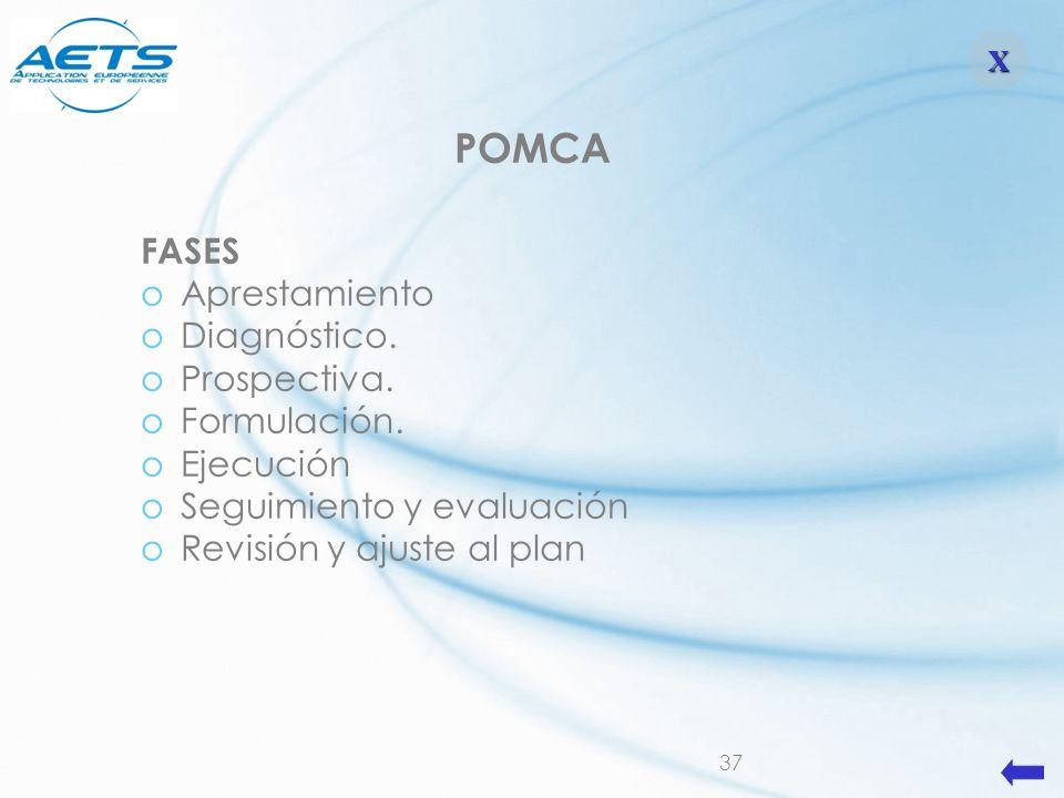 37 POMCA FASES oAprestamiento oDiagnóstico. oProspectiva. oFormulación. oEjecución oSeguimiento y evaluación oRevisión y ajuste al plan XXXX