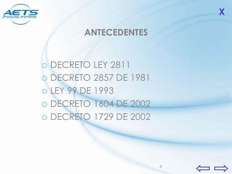 35 o Componentes oMarco general.oSíntesis ambiental del área de jurisdicción.