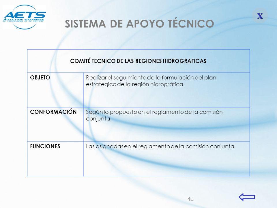 40 COMITÉ TECNICO DE LAS REGIONES HIDROGRAFICAS OBJETO Realizar el seguimiento de la formulación del plan estratégico de la región hidrográfica CONFOR