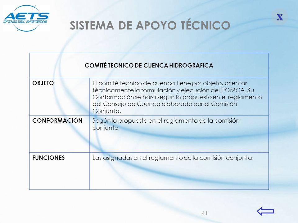 41 COMITÉ TECNICO DE CUENCA HIDROGRAFICA OBJETO El comité técnico de cuenca tiene por objeto, orientar técnicamente la formulación y ejecución del POM