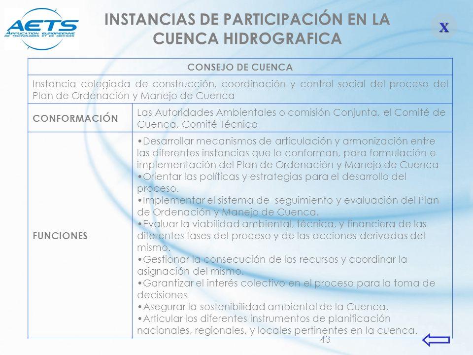 43 INSTANCIAS DE PARTICIPACIÓN EN LA CUENCA HIDROGRAFICA CONSEJO DE CUENCA Instancia colegiada de construcción, coordinación y control social del proc