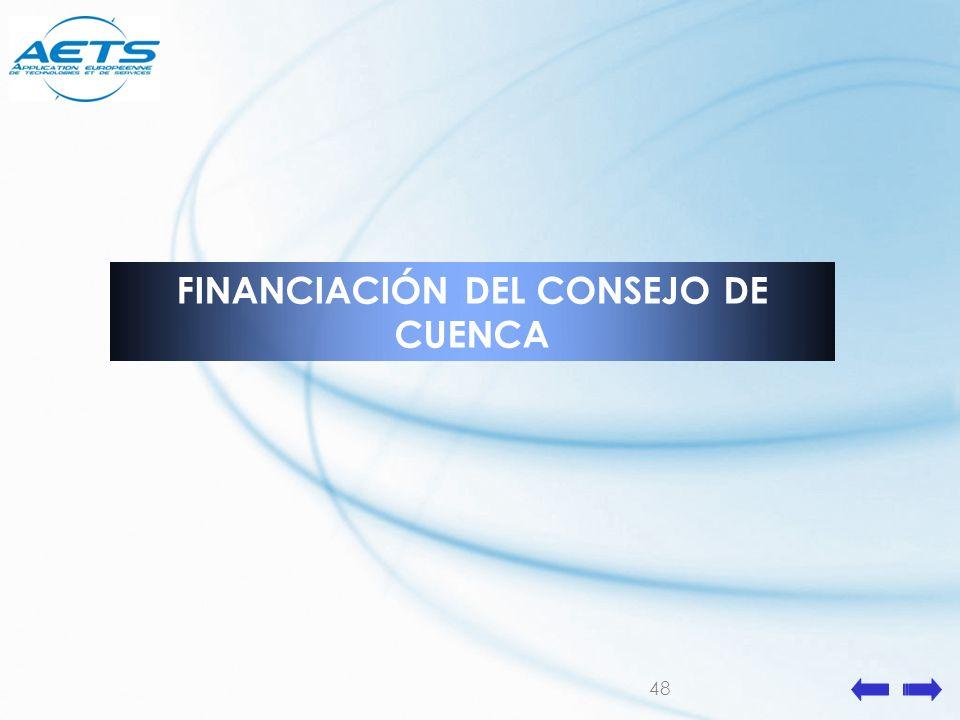 48 FINANCIACIÓN DEL CONSEJO DE CUENCA