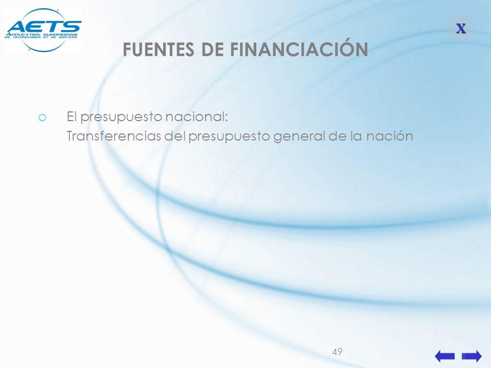 49 FUENTES DE FINANCIACIÓN oEl presupuesto nacional: Transferencias del presupuesto general de la nación XXXX