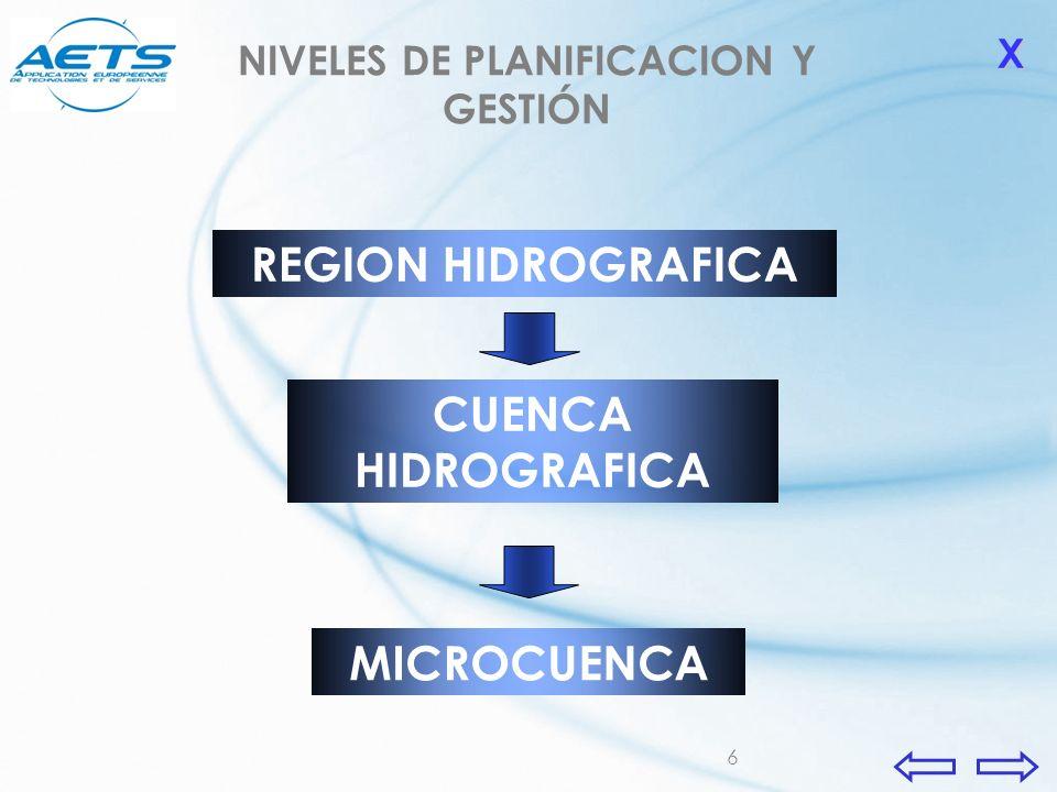 6 NIVELES DE PLANIFICACION Y GESTIÓN REGION HIDROGRAFICA CUENCA HIDROGRAFICA MICROCUENCA XXXX