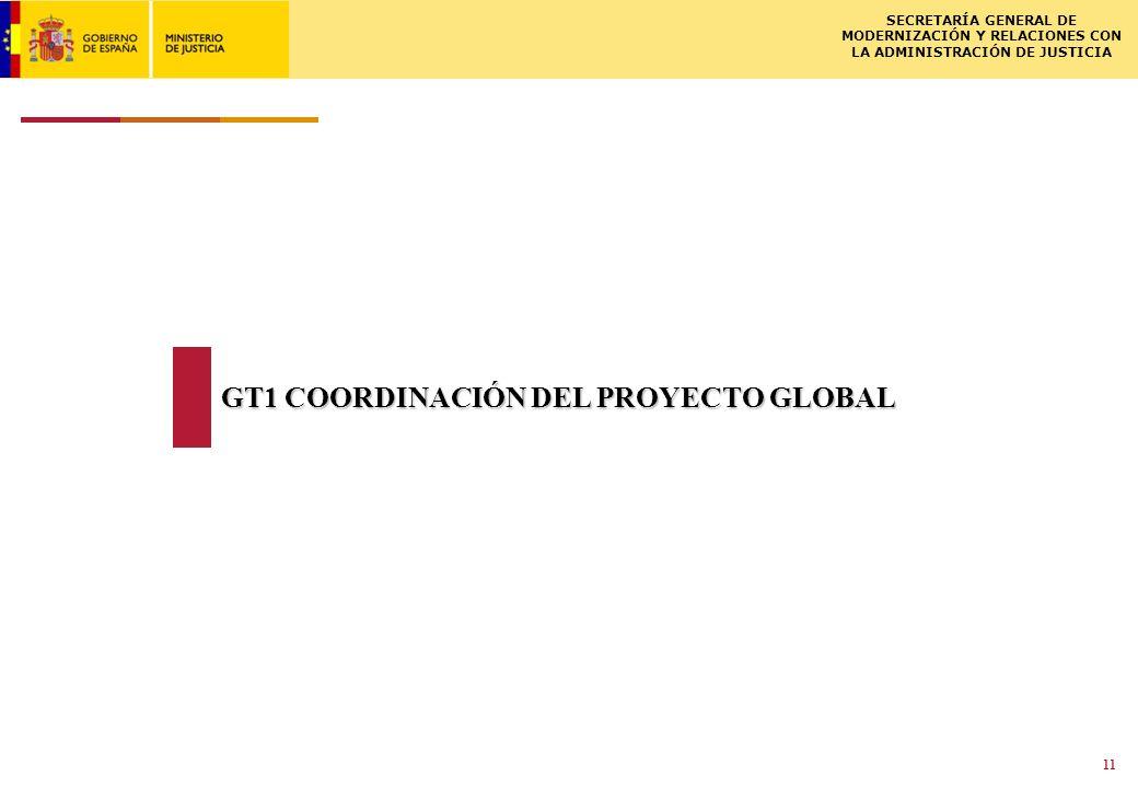 ISCSME-091588-1LL 02.03.2009 SECRETARÍA GENERAL DE MODERNIZACIÓN Y RELACIONES CON LA ADMINISTRACIÓN DE JUSTICIA 12 GT1 Coordinación GT1 COORDINACIÓN DEL PROYECTO GLOBAL Este área incluye las tareas de planificación, coordinación y apoyo del proceso de implantación de la NOJ, con el objetivo de garantizar la ejecución y despliegue.