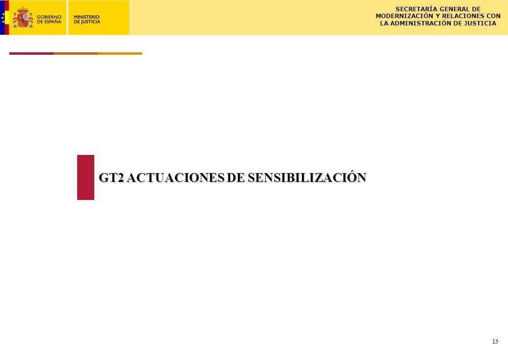 ISCSME-091588-1LL 02.03.2009 SECRETARÍA GENERAL DE MODERNIZACIÓN Y RELACIONES CON LA ADMINISTRACIÓN DE JUSTICIA 13 GT2 ACTUACIONES DE SENSIBILIZACIÓN