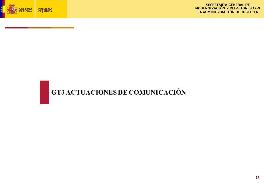 ISCSME-091588-1LL 02.03.2009 SECRETARÍA GENERAL DE MODERNIZACIÓN Y RELACIONES CON LA ADMINISTRACIÓN DE JUSTICIA 15 GT3 ACTUACIONES DE COMUNICACIÓN