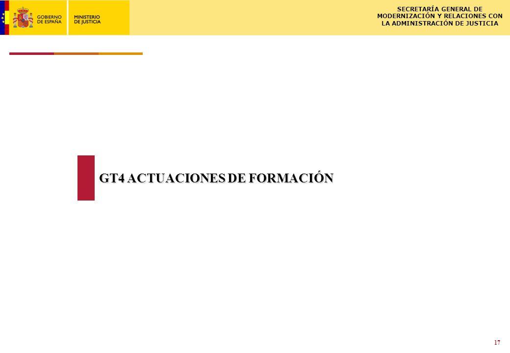 ISCSME-091588-1LL 02.03.2009 SECRETARÍA GENERAL DE MODERNIZACIÓN Y RELACIONES CON LA ADMINISTRACIÓN DE JUSTICIA 17 GT4 ACTUACIONES DE FORMACIÓN