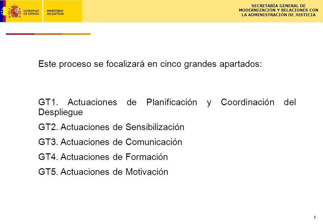 ISCSME-091588-1LL 02.03.2009 SECRETARÍA GENERAL DE MODERNIZACIÓN Y RELACIONES CON LA ADMINISTRACIÓN DE JUSTICIA 9 Este proceso se focalizará en cinco grandes apartados: GT1.