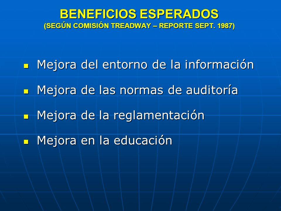 Modelo de Administración de Riesgos.Modelo de Administración de Riesgos.