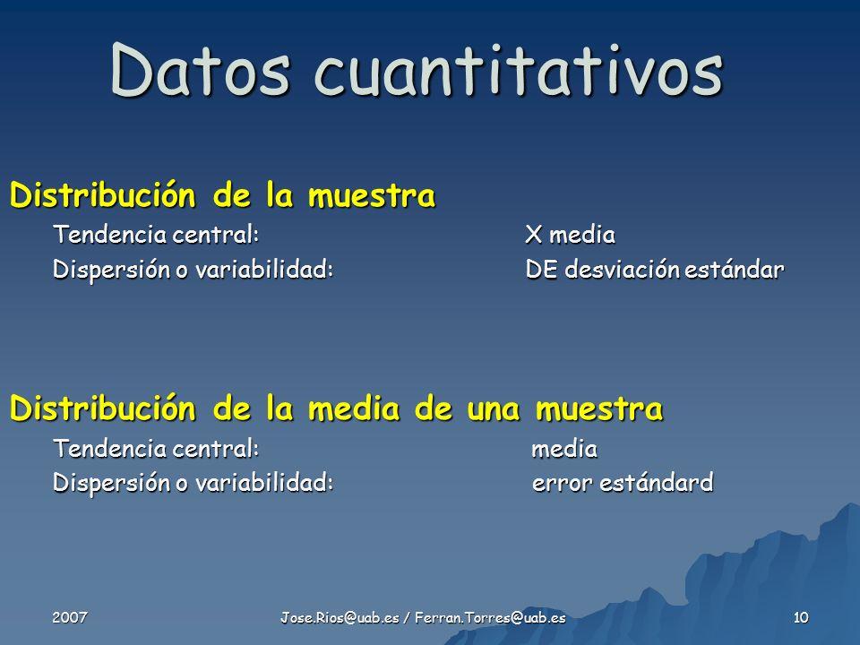2007 Jose.Rios@uab.es / Ferran.Torres@uab.es 10 Datos cuantitativos Distribución de la muestra Tendencia central:X media Dispersión o variabilidad:DE desviación estándar Distribución de la media de una muestra Tendencia central: media Dispersión o variabilidad: error estándard
