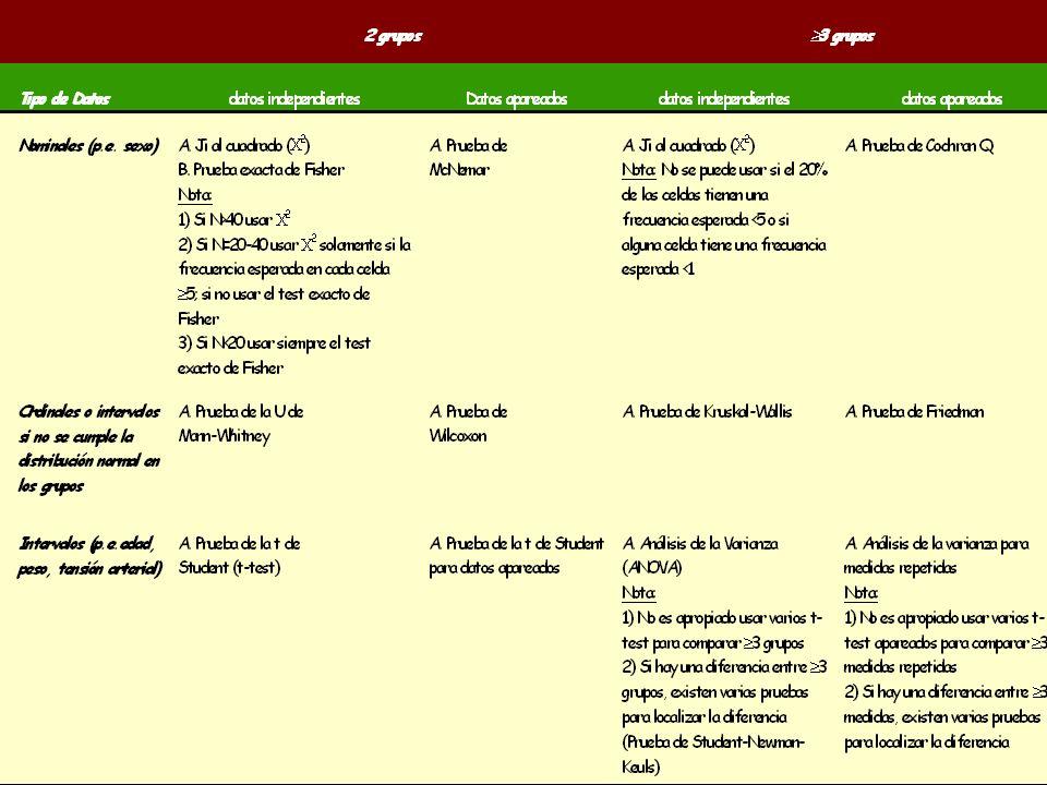2007 Jose.Rios@uab.es / Ferran.Torres@uab.es 24 Pruebas estadísticas
