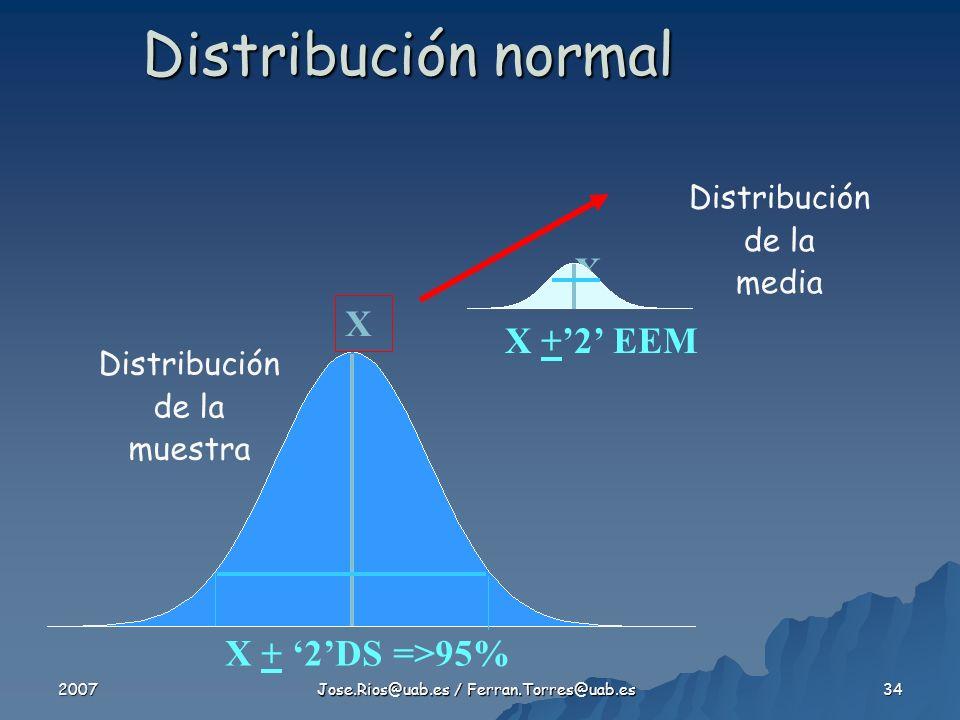 2007 Jose.Rios@uab.es / Ferran.Torres@uab.es 34 Distribución normal X X + 2DS =>95% Distribución de la muestra X X +2 EEM Distribución de la media
