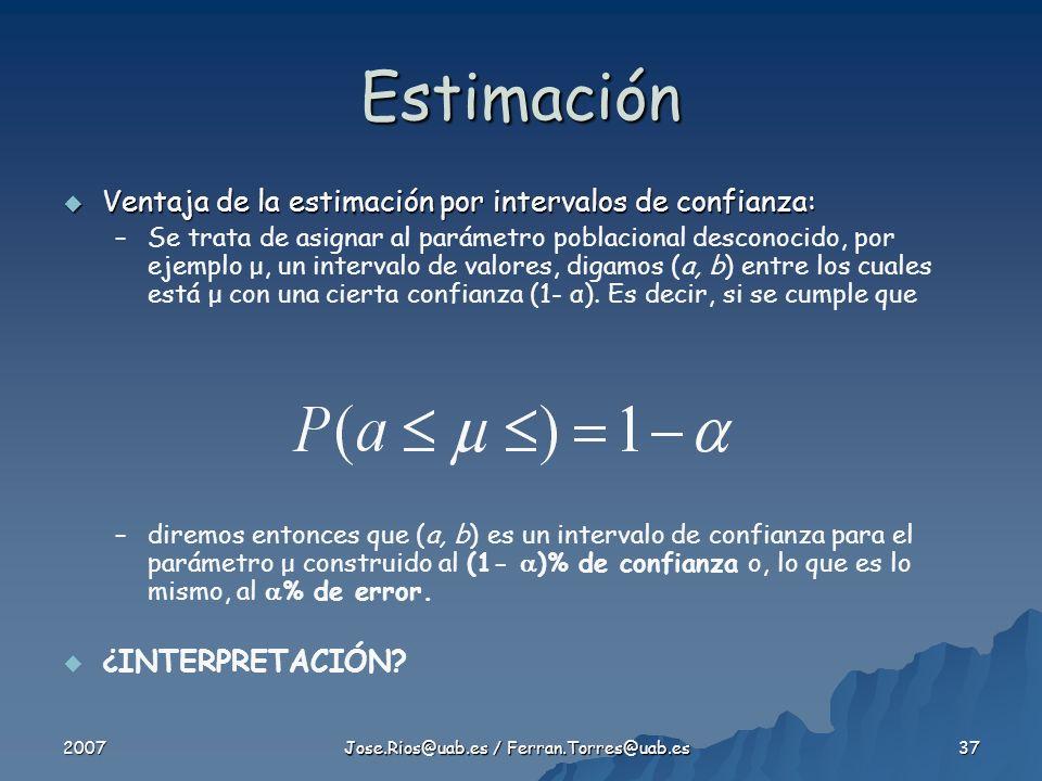 2007 Jose.Rios@uab.es / Ferran.Torres@uab.es 37 Estimación Ventaja de la estimación por intervalos de confianza: Ventaja de la estimación por intervalos de confianza: – –Se trata de asignar al parámetro poblacional desconocido, por ejemplo μ, un intervalo de valores, digamos (a, b) entre los cuales está μ con una cierta confianza (1- α).