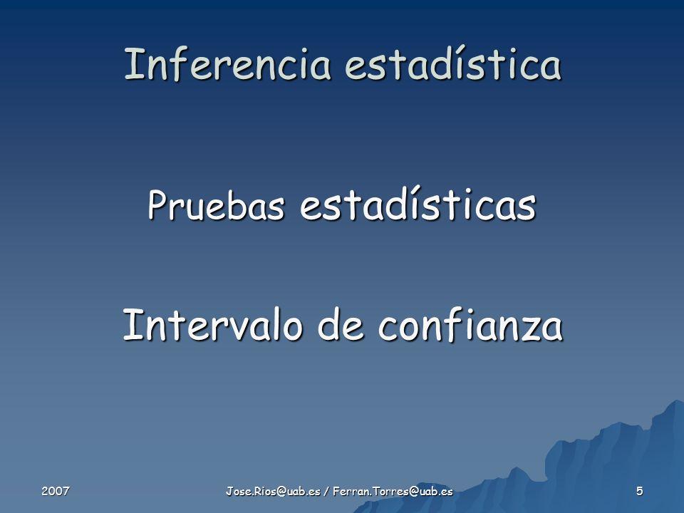 2007 Jose.Rios@uab.es / Ferran.Torres@uab.es 5 Inferencia estadística Pruebas estadísticas Intervalo de confianza