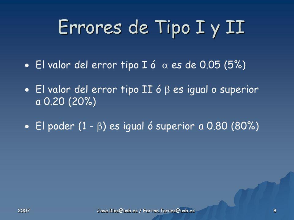 2007 Jose.Rios@uab.es / Ferran.Torres@uab.es 19 Revisión de la aplicabilidad de las distintas pruebas estadísticas