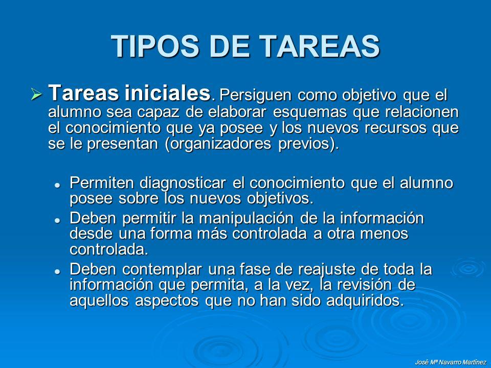 José Mª Navarro Martínez TIPOS DE TAREAS Tareas iniciales.