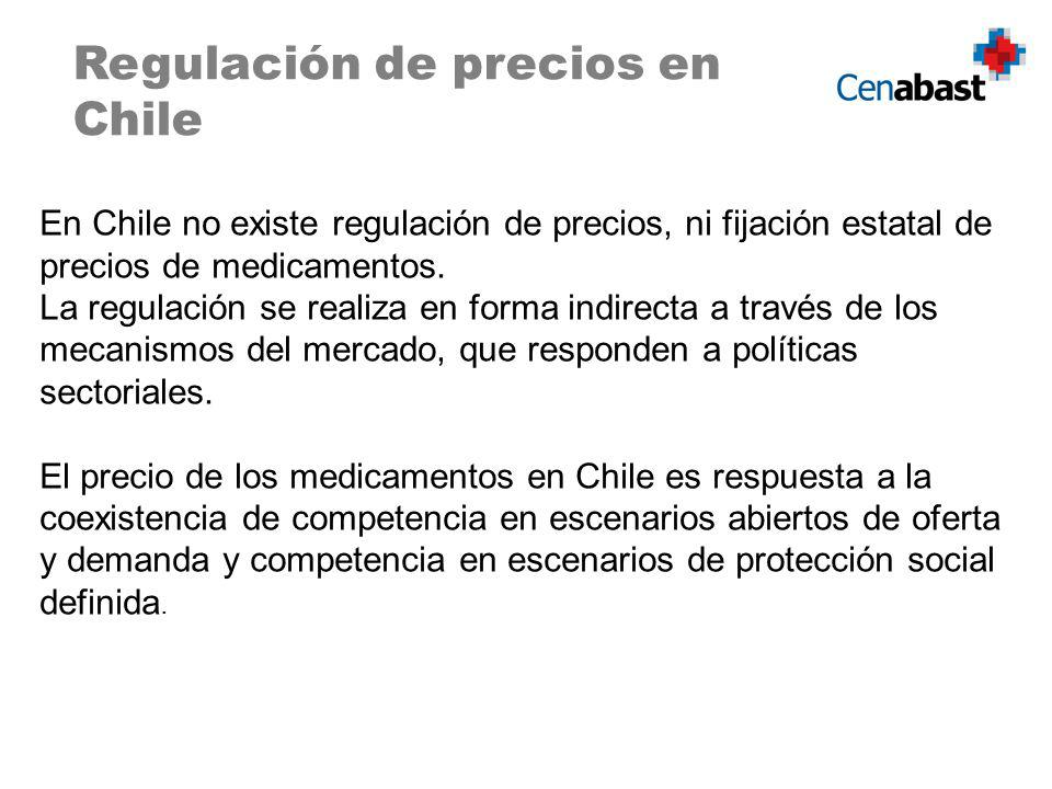 En Chile no existe regulación de precios, ni fijación estatal de precios de medicamentos. La regulación se realiza en forma indirecta a través de los
