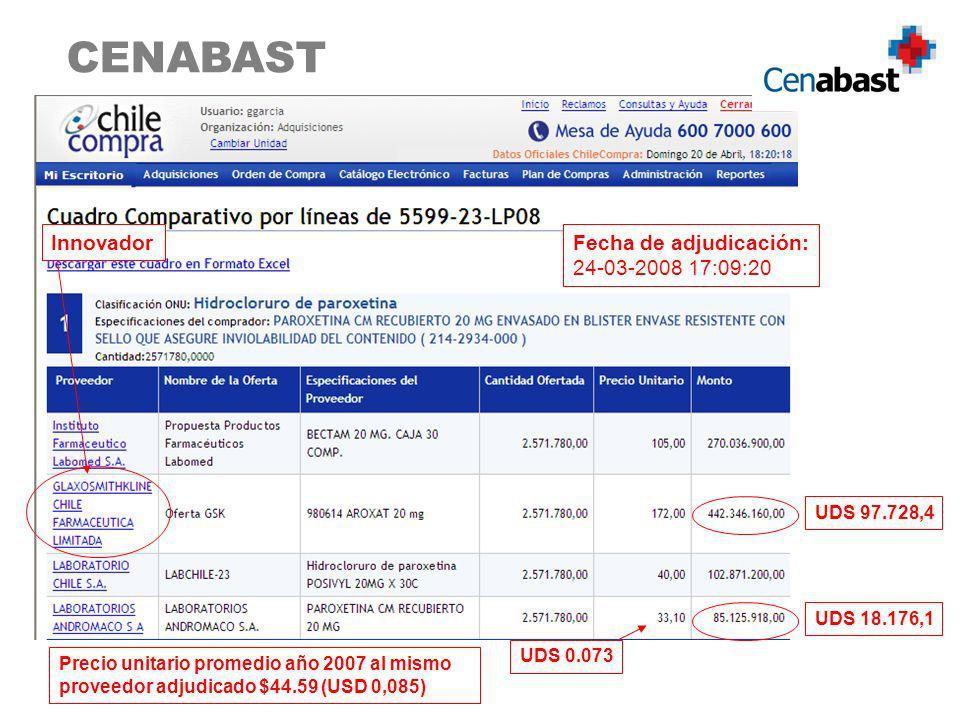 CENABAST Innovador UDS 97.728,4 UDS 18.176,1 Fecha de adjudicación: 24-03-2008 17:09:20 Precio unitario promedio año 2007 al mismo proveedor adjudicado $44.59 (USD 0,085) UDS 0.073
