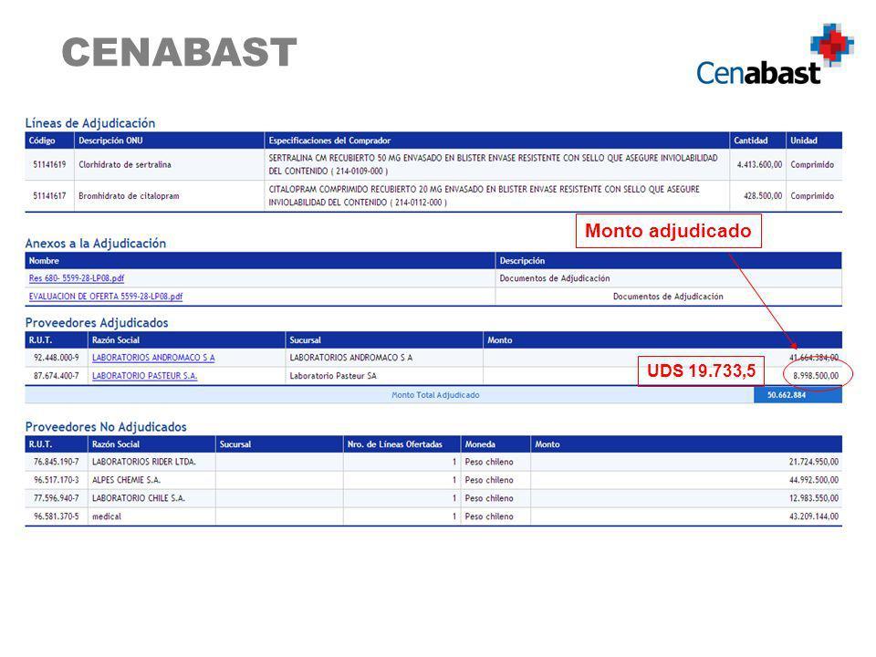 CENABAST Monto adjudicado UDS 19.733,5