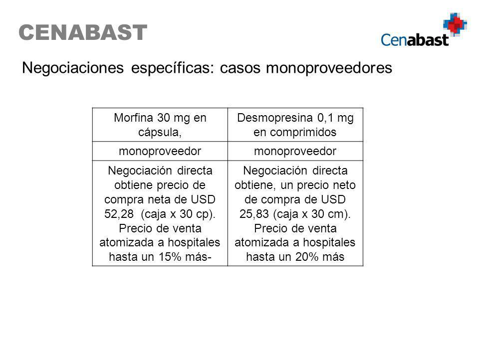 CENABAST Negociaciones específicas: casos monoproveedores Morfina 30 mg en cápsula, Desmopresina 0,1 mg en comprimidos monoproveedor Negociación directa obtiene precio de compra neta de USD 52,28 (caja x 30 cp).