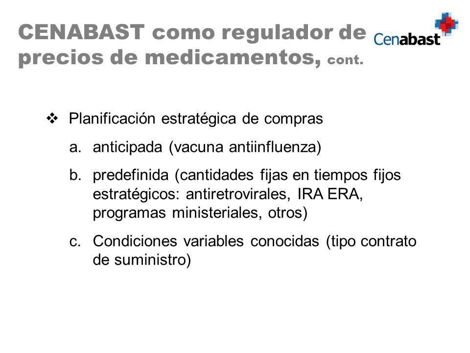 CENABAST como regulador de precios de medicamentos, cont. Planificación estratégica de compras a.anticipada (vacuna antiinfluenza) b.predefinida (cant