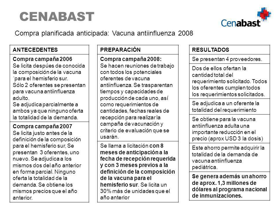 CENABAST ANTECEDENTES Compra campaña 2006 Se licita despúes de conocida la composición de la vacuna ´para el hemisferio sur.