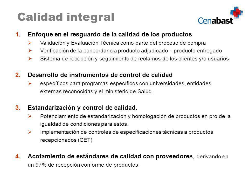 1.Enfoque en el resguardo de la calidad de los productos Validación y Evaluación Técnica como parte del proceso de compra Verificación de la concordan