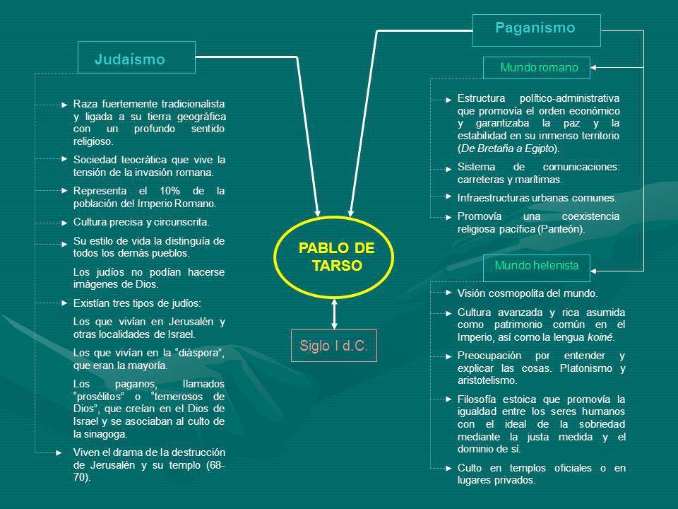 7. Los viajes de San Pablo PRIMER VIAJE (45-49)