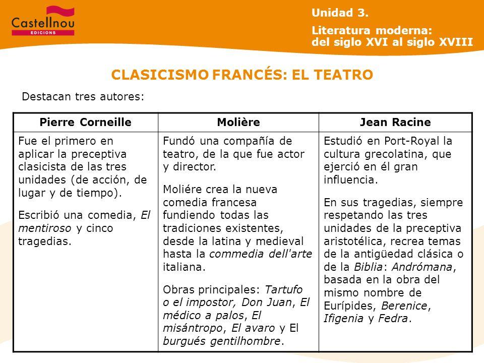 CLASICISMO FRANCÉS: EL TEATRO Destacan tres autores: Pierre CorneilleMolièreJean Racine Fue el primero en aplicar la preceptiva clasicista de las tres