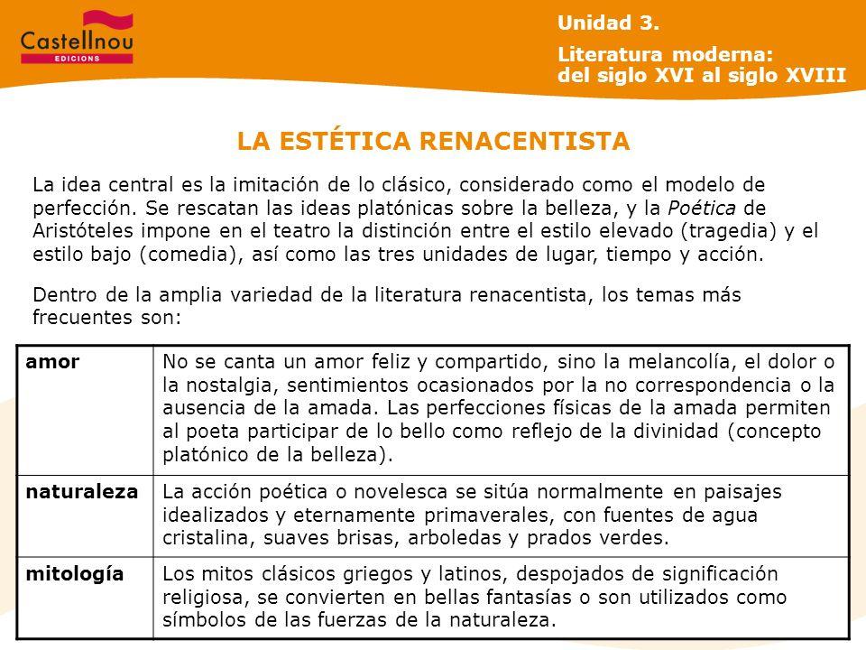 LA POESÍA RENACENTISTA Unidad 3.