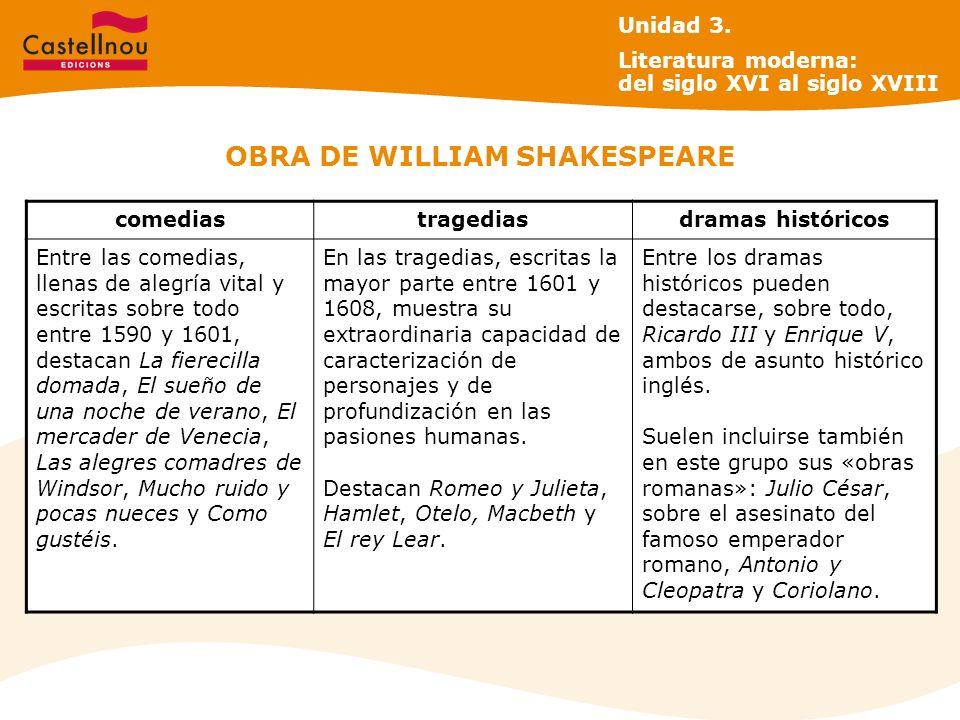 OBRA DE WILLIAM SHAKESPEARE Unidad 3. Literatura moderna: del siglo XVI al siglo XVIII comediastragediasdramas históricos Entre las comedias, llenas d