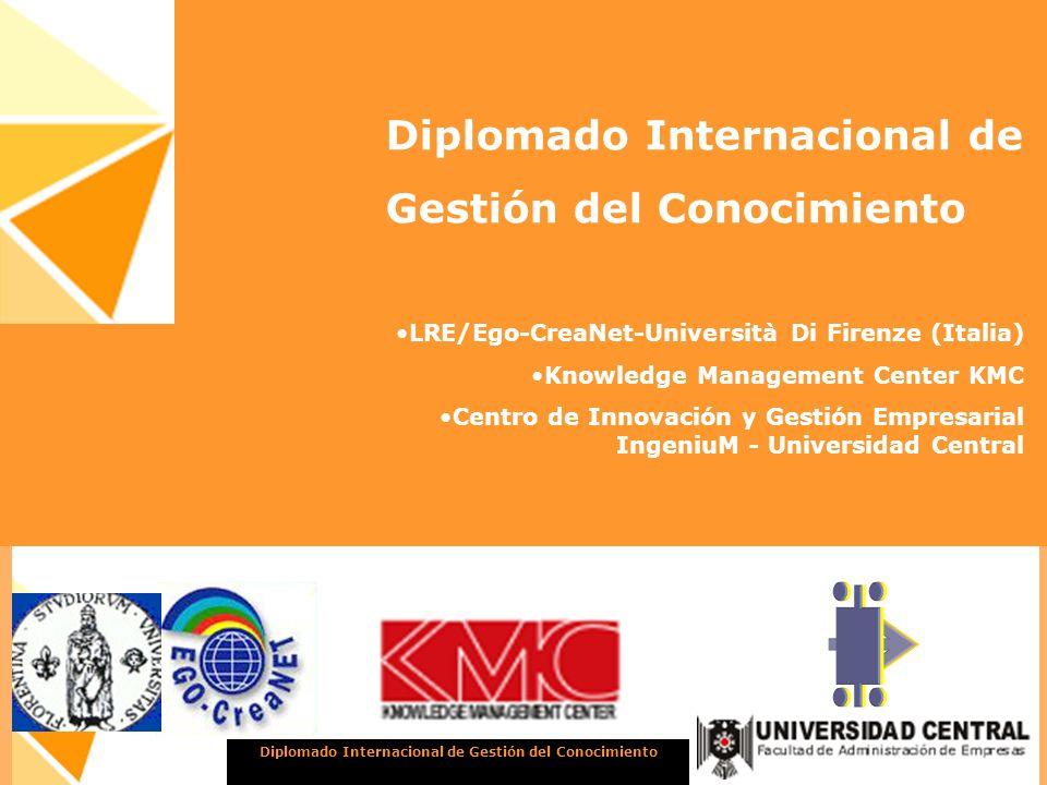 Diplomado Internacional de Gestión del Conocimiento Diplomado Internacional de Gestión del Conocimiento LRE/Ego-CreaNet-Università Di Firenze (Italia)