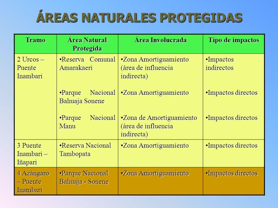 ÁREAS NATURALES PROTEGIDAS Tramo Área Natural Protegida Área Involucrada Tipo de impactos 2 Urcos – Puente Inambari Reserva Comunal AmarakaeriReserva