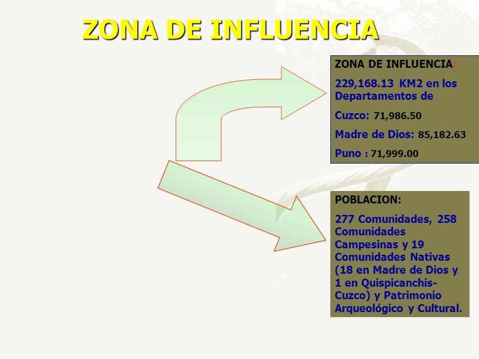 ZONA DE INFLUENCIA: 229,168.13 KM2 en los Departamentos de Cuzco: 71,986.50 Madre de Dios: 85,182.63 Puno : 71,999.00 ZONA DE INFLUENCIA POBLACION: 27