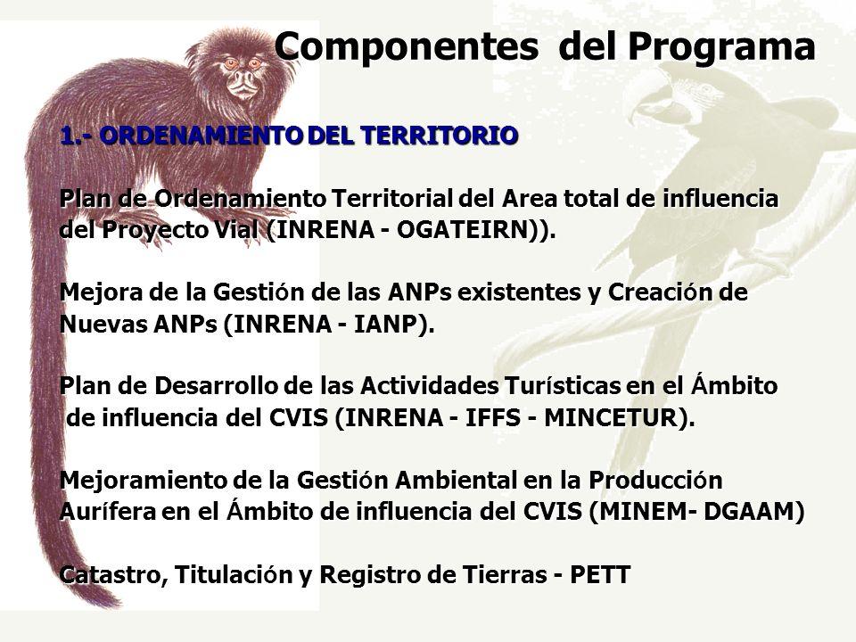 Componentes del Programa 1.- ORDENAMIENTO DEL TERRITORIO Plan de Ordenamiento Territorial del Area total de influencia del Proyecto Vial (INRENA - OGA
