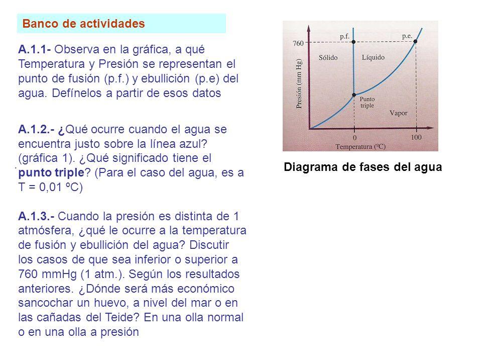Banco de actividades. A.1.1- Observa en la gráfica, a qué Temperatura y Presión se representan el punto de fusión (p.f.) y ebullición (p.e) del agua.