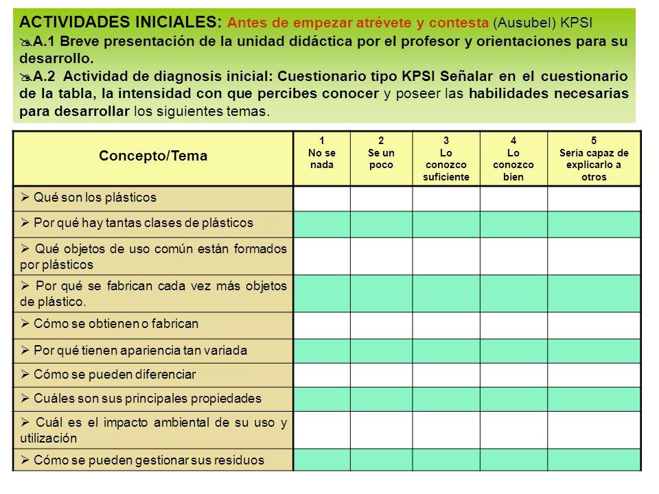 ACTIVIDADES INICIALES: Antes de empezar atrévete y contesta (Ausubel) KPSI A.1 Breve presentación de la unidad didáctica por el profesor y orientacion